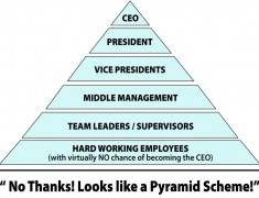 Beware the Corporate Pyramid Scheme